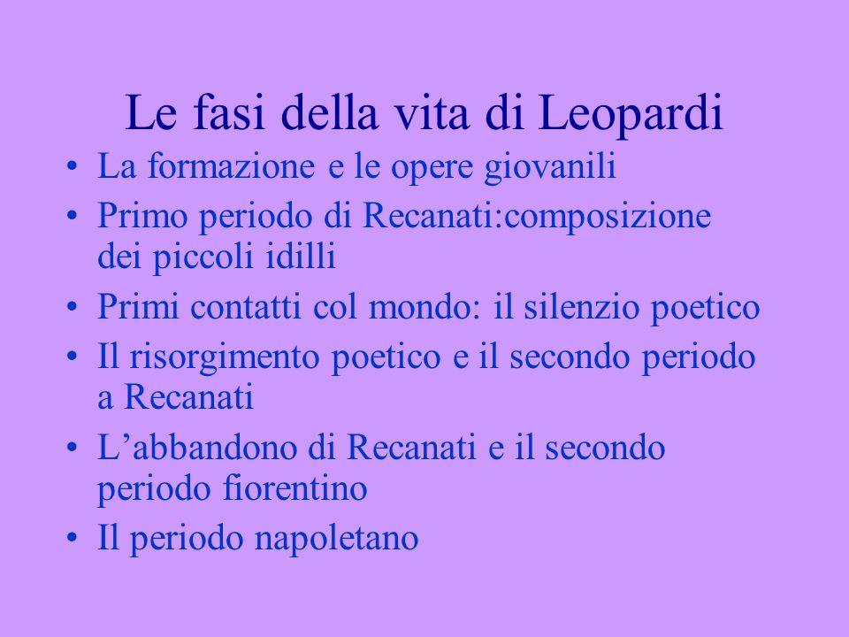 Le fasi della vita di Leopardi La formazione e le opere giovanili Primo periodo di Recanati:composizione dei piccoli idilli Primi contatti col mondo: