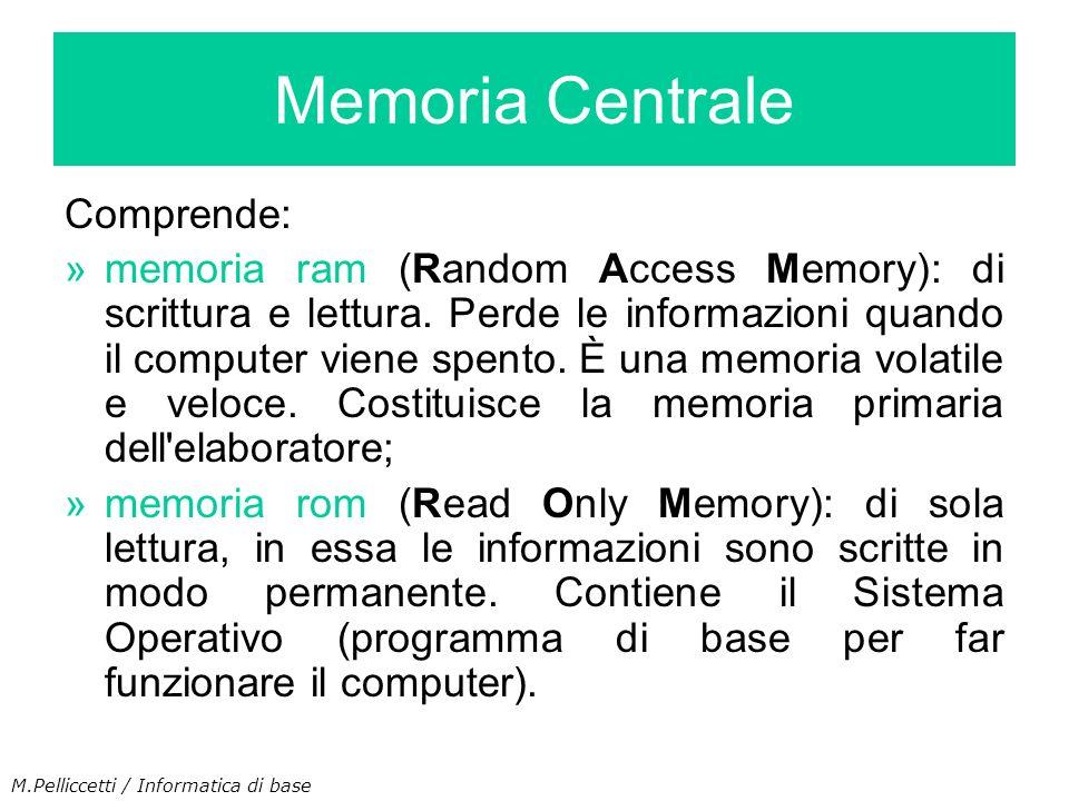 Comprende: »memoria ram (Random Access Memory): di scrittura e lettura. Perde le informazioni quando il computer viene spento. È una memoria volatile