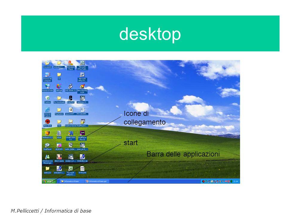 desktop Barra delle applicazioni start Icone di collegamento desktop M.Pelliccetti / Informatica di base