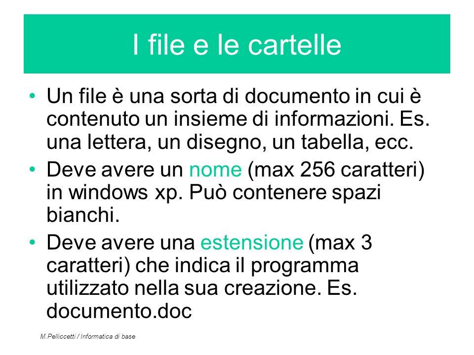 Un file è una sorta di documento in cui è contenuto un insieme di informazioni. Es. una lettera, un disegno, un tabella, ecc. Deve avere un nome (max