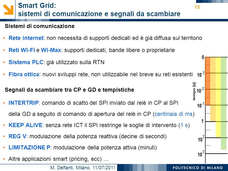 M. Delfanti, Milano, 11/07/2011 Smart Grid: sistemi di comunicazione e segnali da scambiare Sistemi di comunicazione Rete internet: non necessita di s