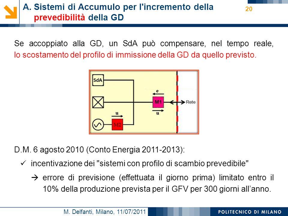 M. Delfanti, Milano, 11/07/2011 20 A. Sistemi di Accumulo per l'incremento della prevedibilità della GD Se accoppiato alla GD, un SdA può compensare,