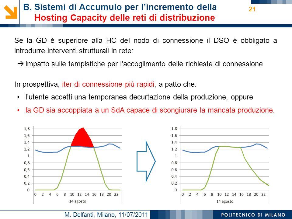 M. Delfanti, Milano, 11/07/2011 21 B. Sistemi di Accumulo per lincremento della Hosting Capacity delle reti di distribuzione Se la GD è superiore alla