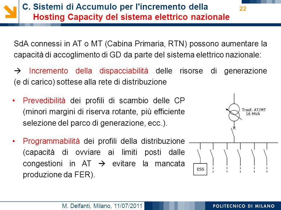 M. Delfanti, Milano, 11/07/2011 22 C. Sistemi di Accumulo per l'incremento della Hosting Capacity del sistema elettrico nazionale SdA connessi in AT o