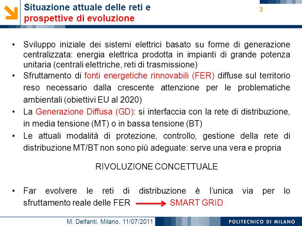 M. Delfanti, Milano, 11/07/2011 Situazione attuale delle reti e prospettive di evoluzione Sviluppo iniziale dei sistemi elettrici basato su forme di g