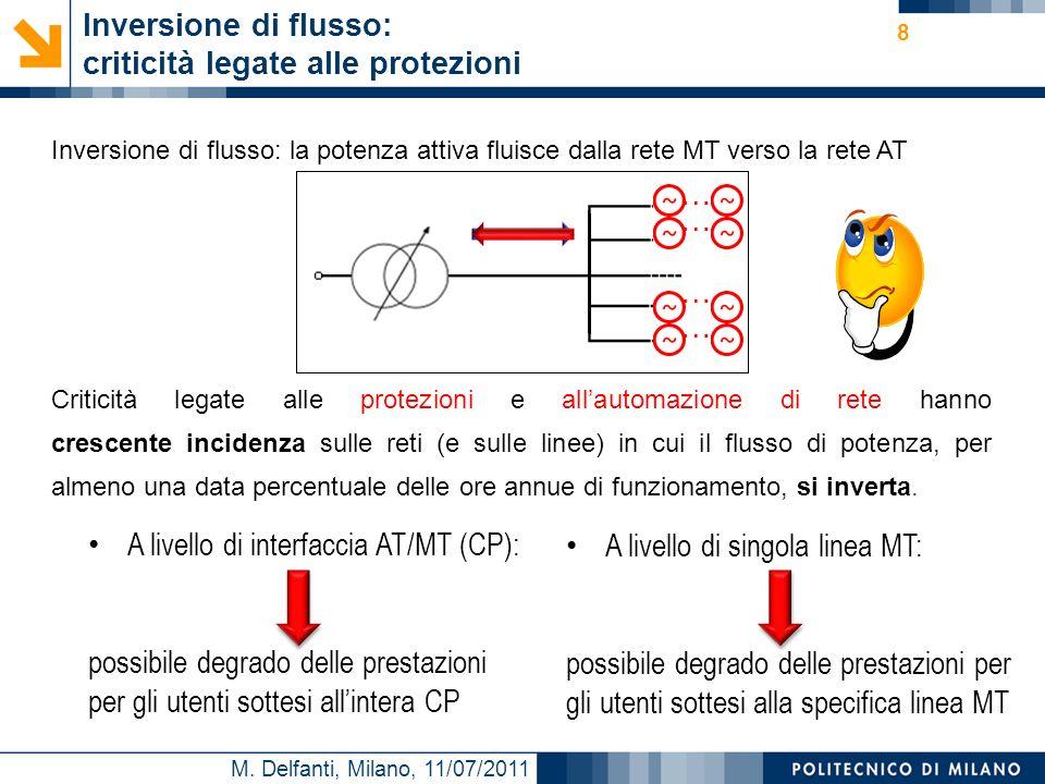 M. Delfanti, Milano, 11/07/2011 Inversione di flusso: la potenza attiva fluisce dalla rete MT verso la rete AT Criticità legate alle protezioni e alla