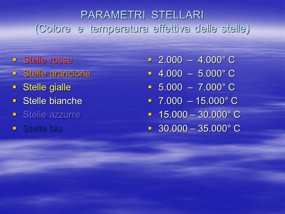 PARAMETRI STELLARI (carattestiche che consentono di classificare le stelle) MASSA: è la quantità di materia presente nelle stelle. Da essa dipendono l