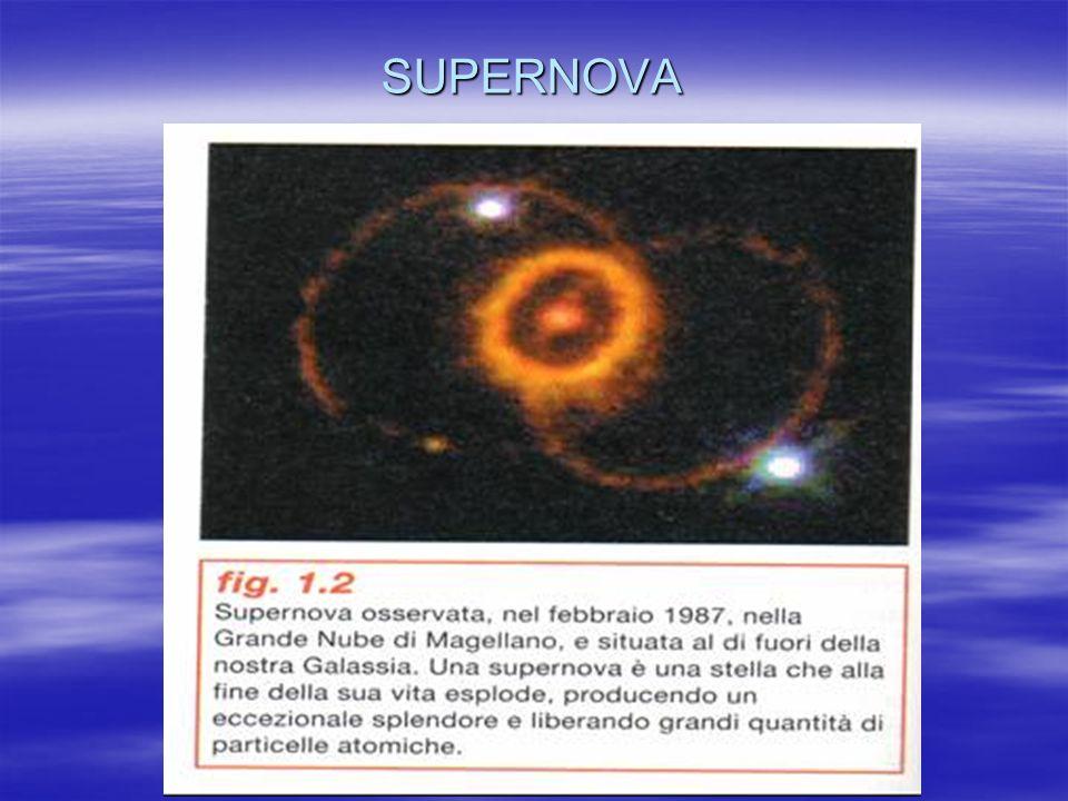DEFINIZIONI DI STELLE NANA BIANCA: è una stella piccola, ma ancora calda esternamente ed è formata solo dal nucleo della stella. Quando sarà cessata o