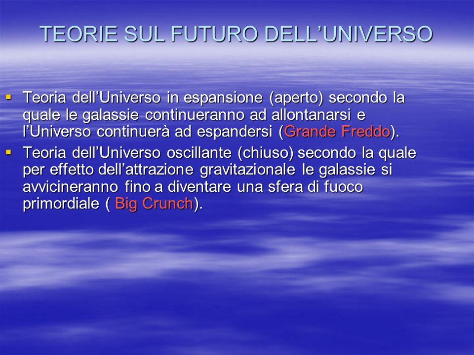 TEORIE SUL FUTURO DELLUNIVERSO Teoria dellUniverso in espansione (aperto) secondo la quale le galassie continueranno ad allontanarsi e lUniverso continuerà ad espandersi (Grande Freddo).