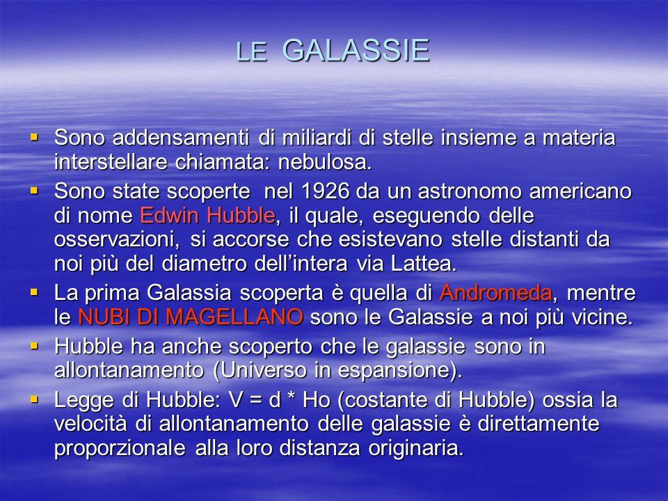 LE GALASSIE Sono addensamenti di miliardi di stelle insieme a materia interstellare chiamata: nebulosa.