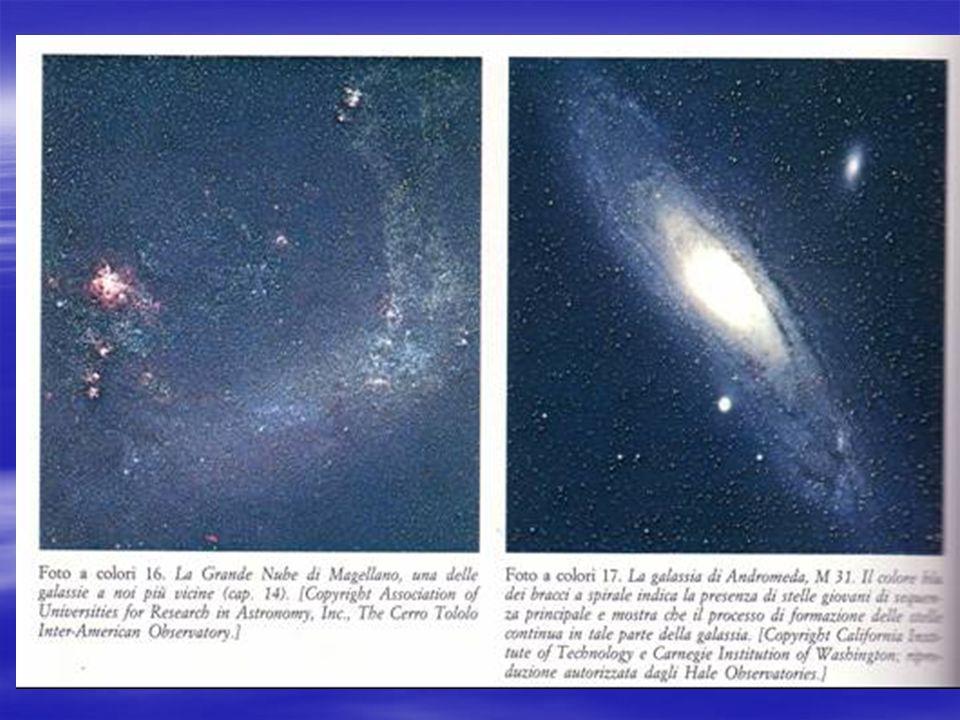 LE GALASSIE Sono addensamenti di miliardi di stelle insieme a materia interstellare chiamata: nebulosa. Sono addensamenti di miliardi di stelle insiem