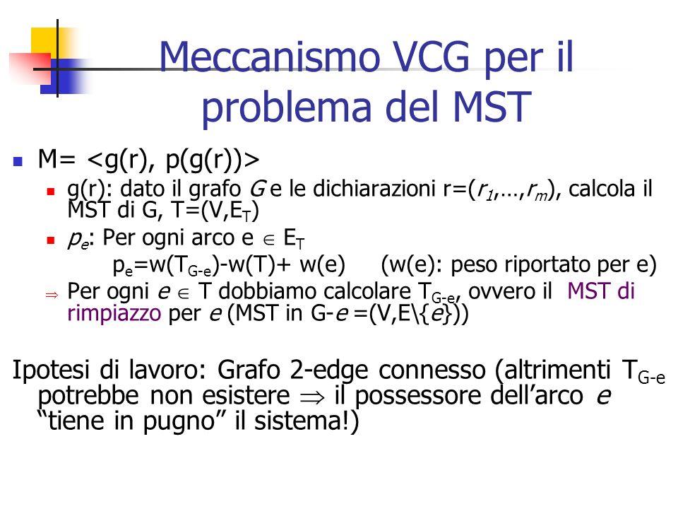 Meccanismo VCG per il problema del MST M= g(r): dato il grafo G e le dichiarazioni r=(r 1,…,r m ), calcola il MST di G, T=(V,E T ) p e : Per ogni arco