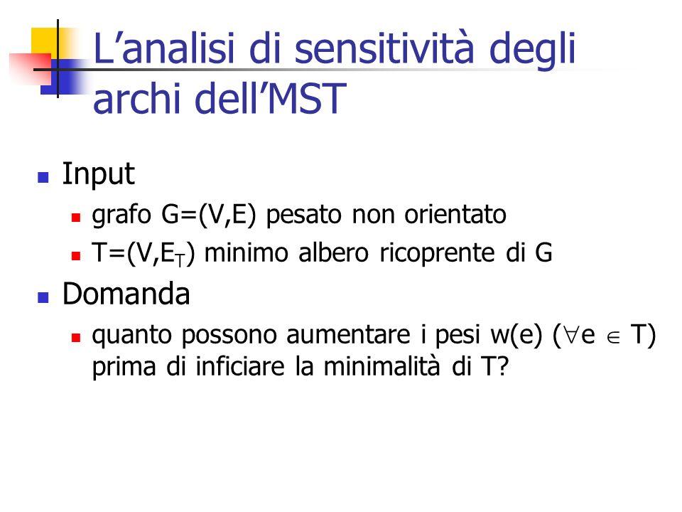 Lanalisi di sensitività degli archi dellMST Input grafo G=(V,E) pesato non orientato T=(V,E T ) minimo albero ricoprente di G Domanda quanto possono a