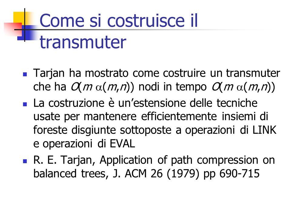 Come si costruisce il transmuter Tarjan ha mostrato come costruire un transmuter che ha O(m (m,n)) nodi in tempo O(m (m,n)) La costruzione è unestensi
