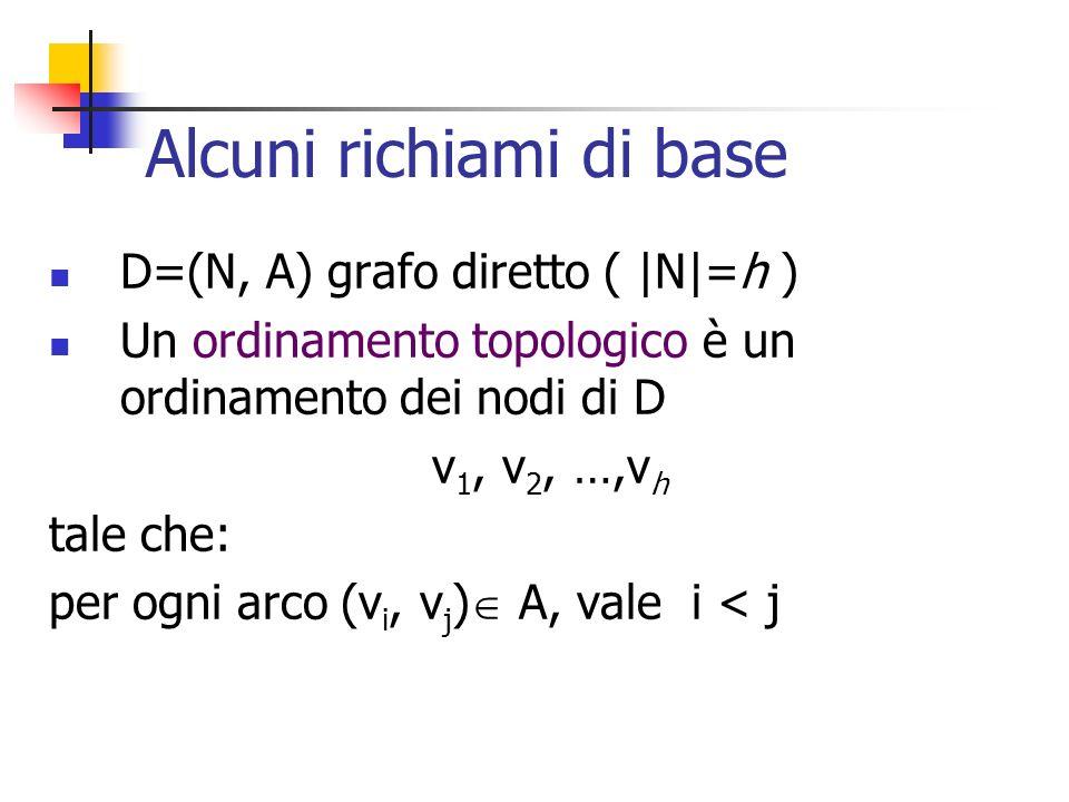 Alcuni richiami di base D=(N, A) grafo diretto ( |N|=h ) Un ordinamento topologico è un ordinamento dei nodi di D v 1, v 2, …,v h tale che: per ogni a