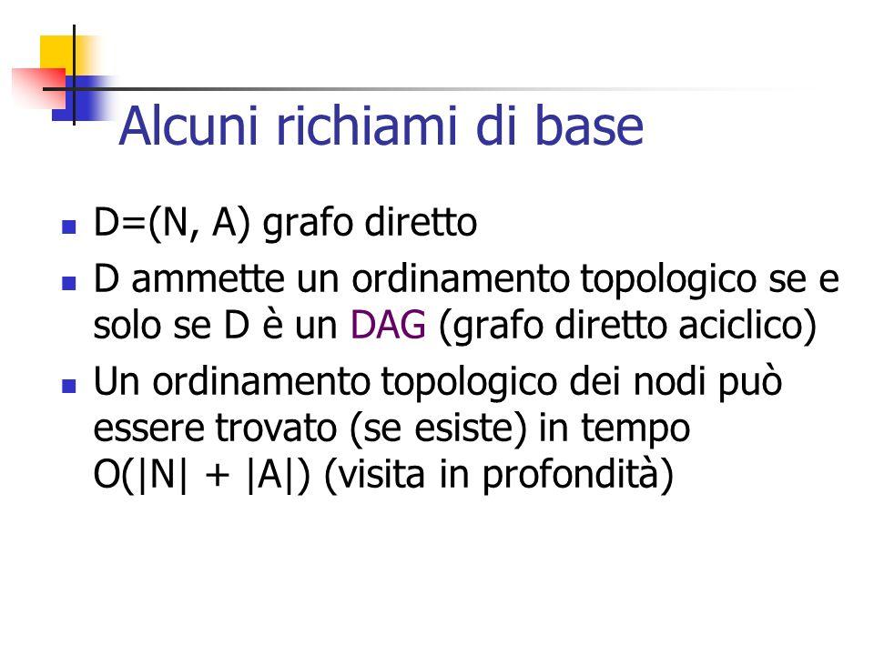 Alcuni richiami di base D=(N, A) grafo diretto D ammette un ordinamento topologico se e solo se D è un DAG (grafo diretto aciclico) Un ordinamento top