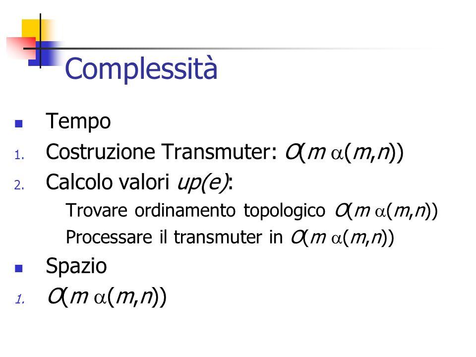 Complessità Tempo 1. Costruzione Transmuter: O(m (m,n)) 2. Calcolo valori up(e): Trovare ordinamento topologico O(m (m,n)) Processare il transmuter in