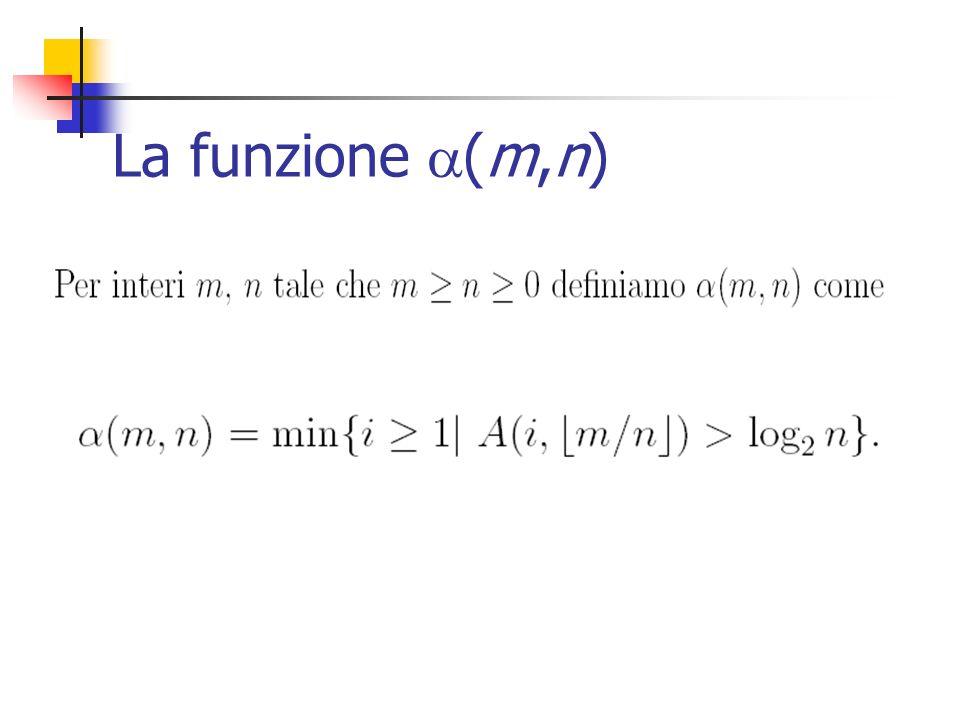 Proprietà 1.fissato n, (m,n) monotonicamente decrescente al crescere di m 2.