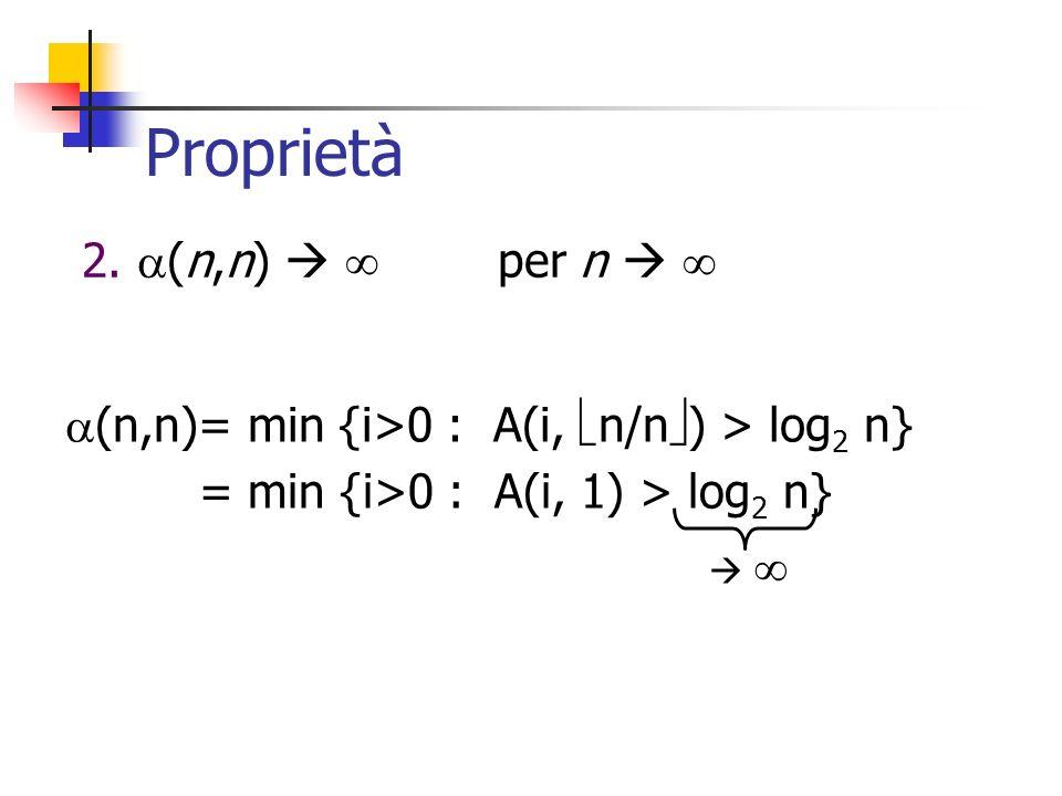 Proprietà 3.(m,n) 4 per ogni scopo pratico A(4, m/n ) A(4,1) = A(3,2) =2 2 2 16...