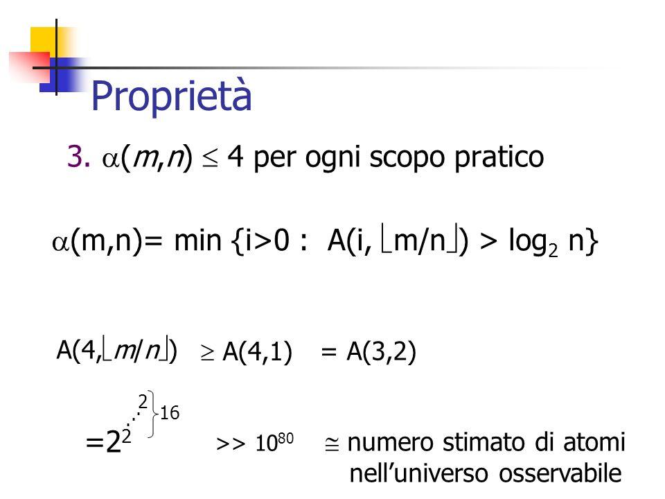 Proprietà 3. (m,n) 4 per ogni scopo pratico A(4, m/n ) A(4,1) = A(3,2) =2 2 2 16... >> 10 80 numero stimato di atomi nelluniverso osservabile (m,n)= m