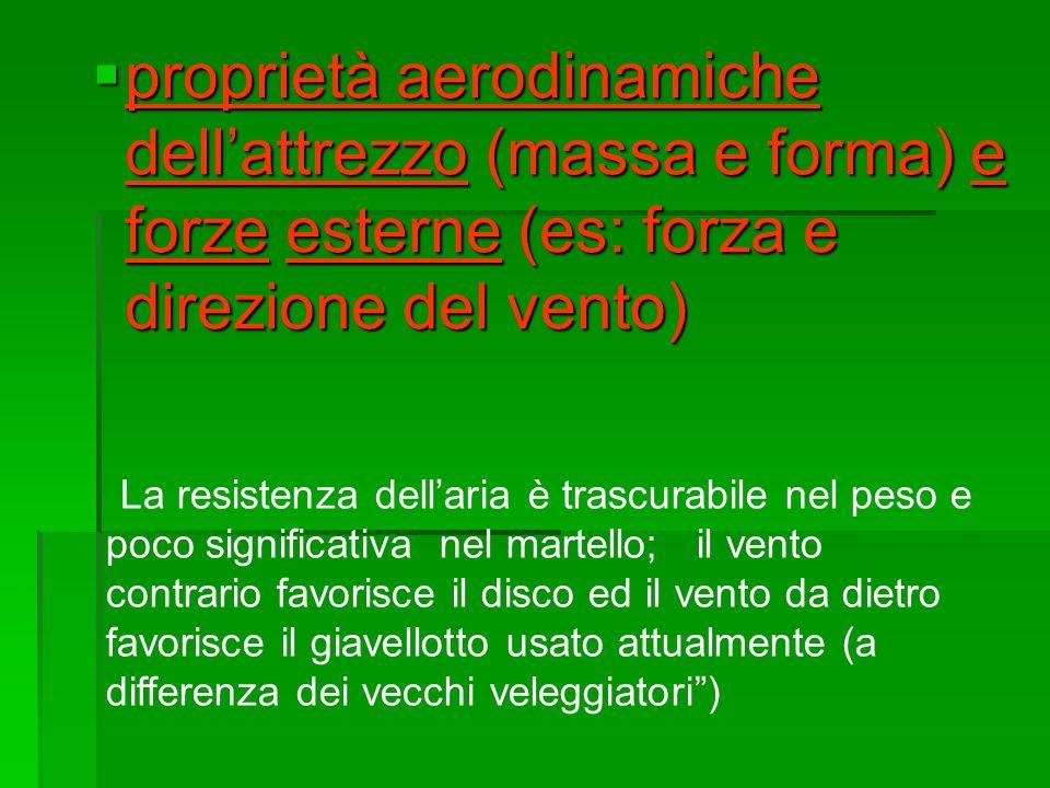 proprietà aerodinamiche dellattrezzo (massa e forma) e forze esterne (es: forza e direzione del vento) proprietà aerodinamiche dellattrezzo (massa e f
