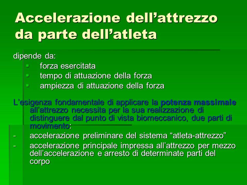 Accelerazione dellattrezzo da parte dellatleta dipende da: forza esercitata forza esercitata tempo di attuazione della forza tempo di attuazione della
