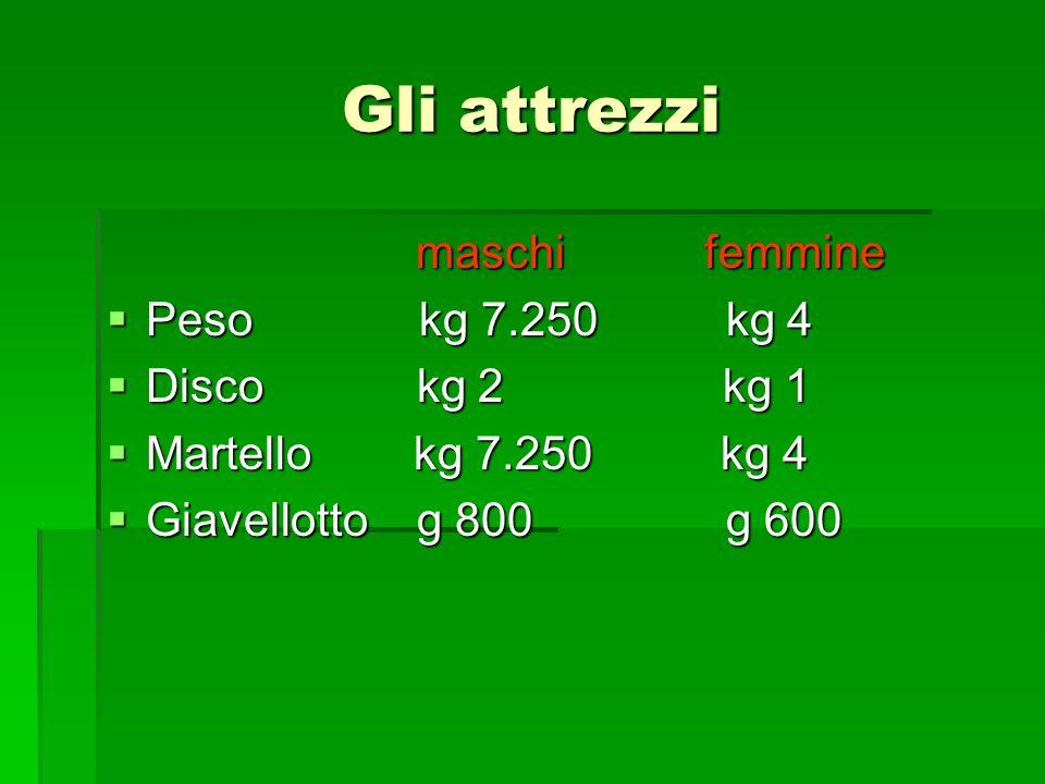 Gli attrezzi maschi femmine maschi femmine Peso kg 7.250 kg 4 Peso kg 7.250 kg 4 Disco kg 2 kg 1 Disco kg 2 kg 1 Martello kg 7.250 kg 4 Martello kg 7.