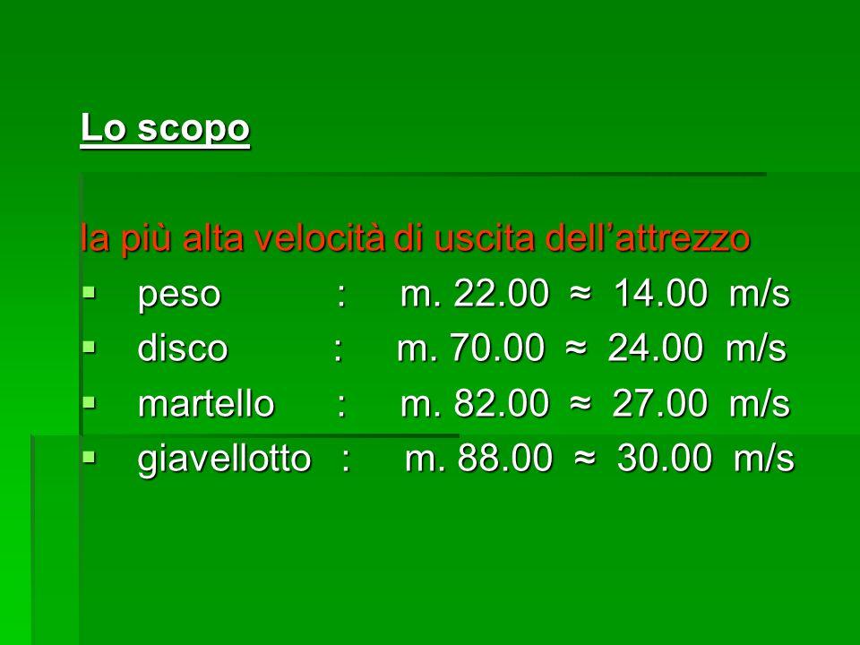 Lo scopo la più alta velocità di uscita dellattrezzo peso : m. 22.00 14.00 m/s peso : m. 22.00 14.00 m/s disco : m. 70.00 24.00 m/s disco : m. 70.00 2
