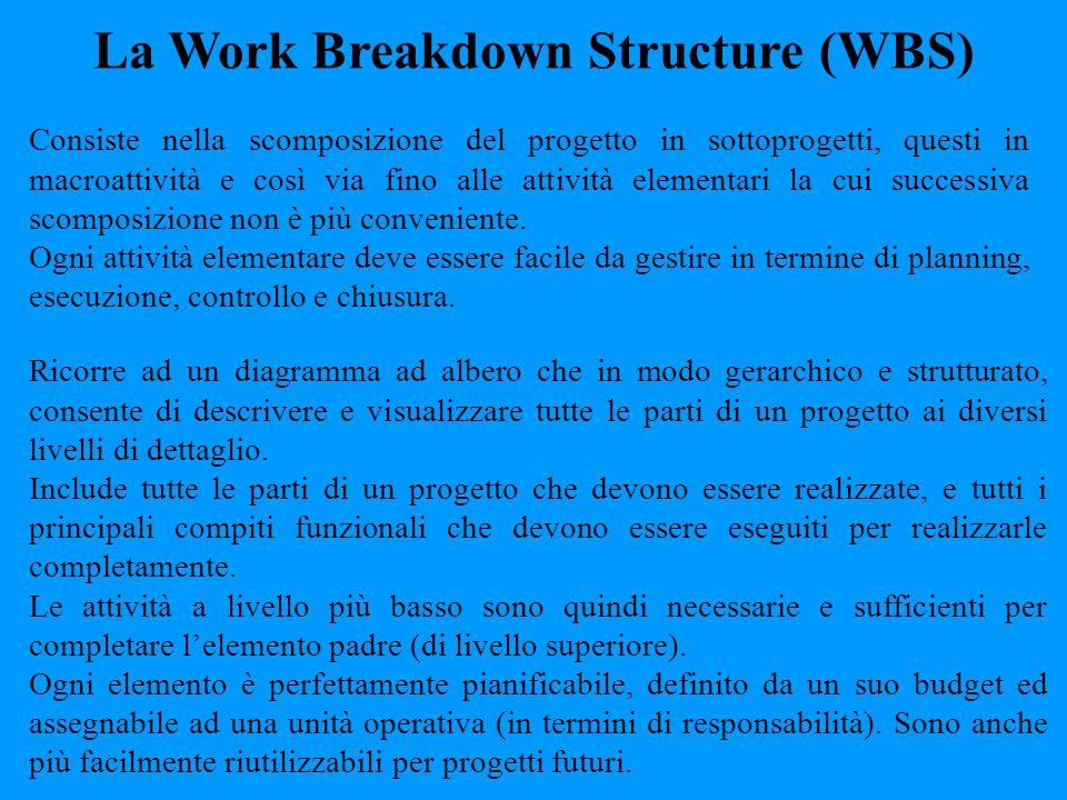 Consiste nella scomposizione del progetto in sottoprogetti, questi in macroattività e così via fino alle attività elementari la cui successiva scompos