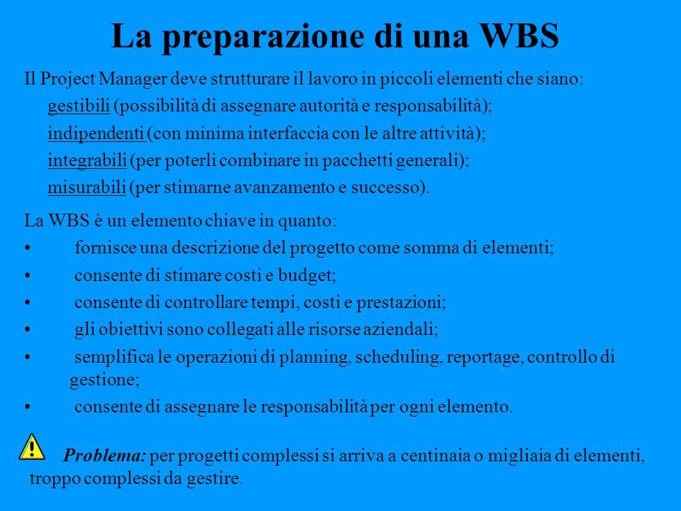 La preparazione di una WBS Il Project Manager deve strutturare il lavoro in piccoli elementi che siano: gestibili (possibilità di assegnare autorità e