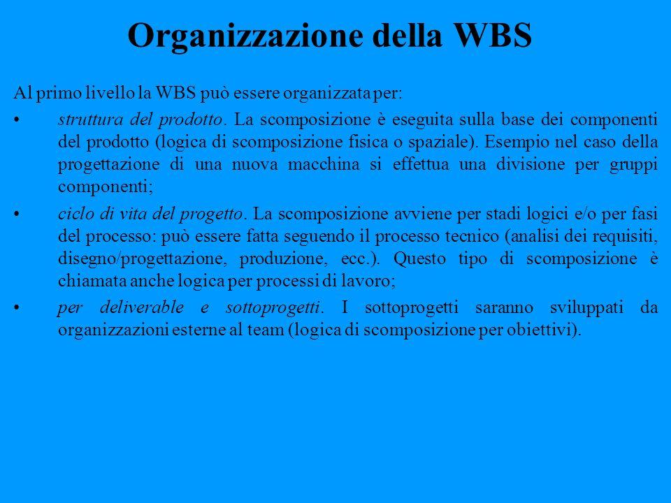 Organizzazione della WBS Al primo livello la WBS può essere organizzata per: struttura del prodotto. La scomposizione è eseguita sulla base dei compon