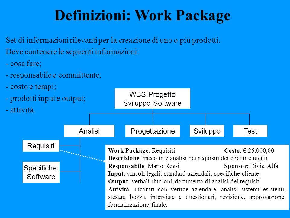 Definizioni: Work Package Set di informazioni rilevanti per la creazione di uno o più prodotti. Deve contenere le seguenti informazioni: - cosa fare;