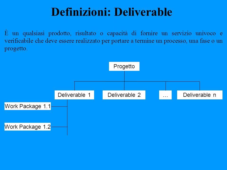Definizioni: Deliverable È un qualsiasi prodotto, risultato o capacità di fornire un servizio univoco e verificabile che deve essere realizzato per po
