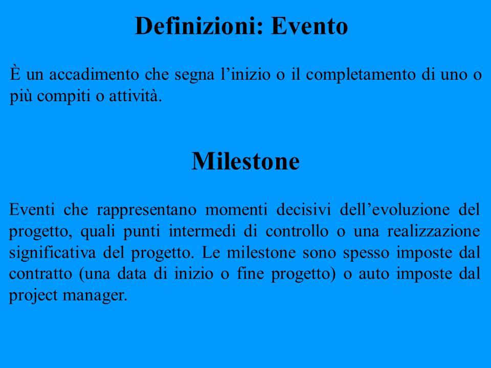 Definizioni: Evento È un accadimento che segna linizio o il completamento di uno o più compiti o attività. Milestone Eventi che rappresentano momenti