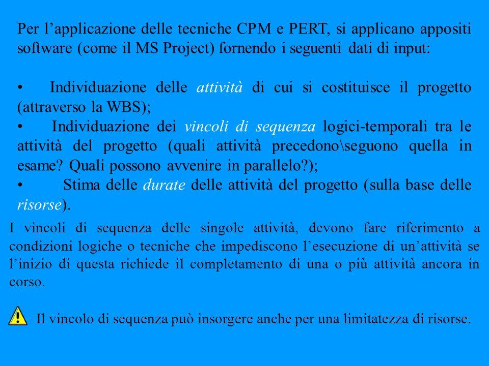 Per lapplicazione delle tecniche CPM e PERT, si applicano appositi software (come il MS Project) fornendo i seguenti dati di input: Individuazione del