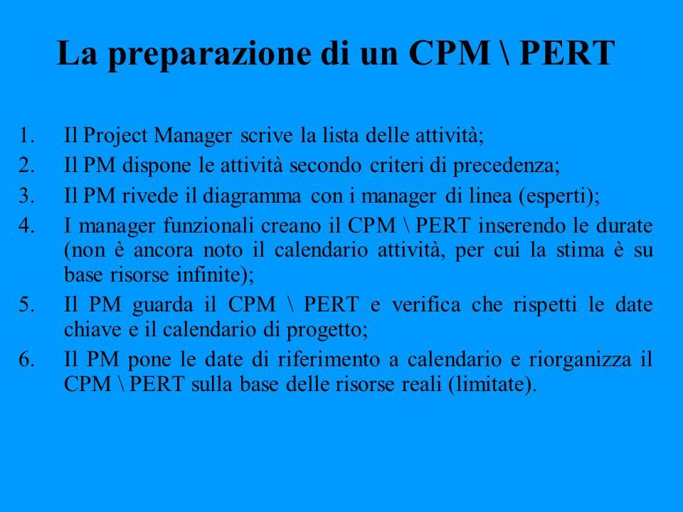 La preparazione di un CPM \ PERT 1.Il Project Manager scrive la lista delle attività; 2.Il PM dispone le attività secondo criteri di precedenza; 3.Il