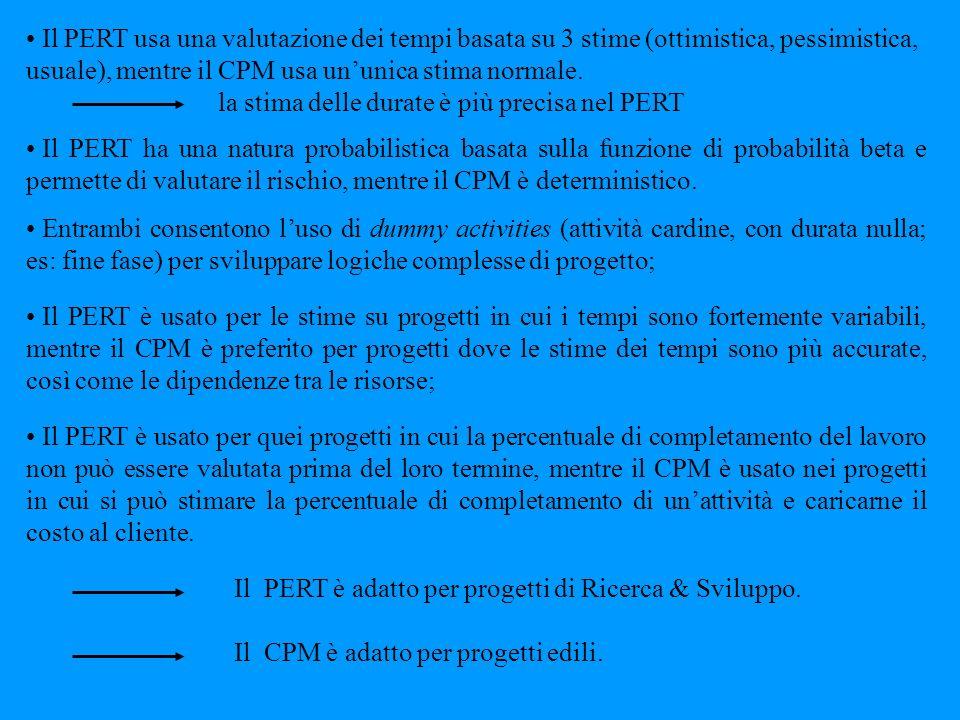 Il PERT usa una valutazione dei tempi basata su 3 stime (ottimistica, pessimistica, usuale), mentre il CPM usa ununica stima normale. la stima delle d