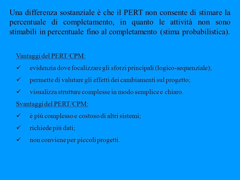 Una differenza sostanziale è che il PERT non consente di stimare la percentuale di completamento, in quanto le attività non sono stimabili in percentu