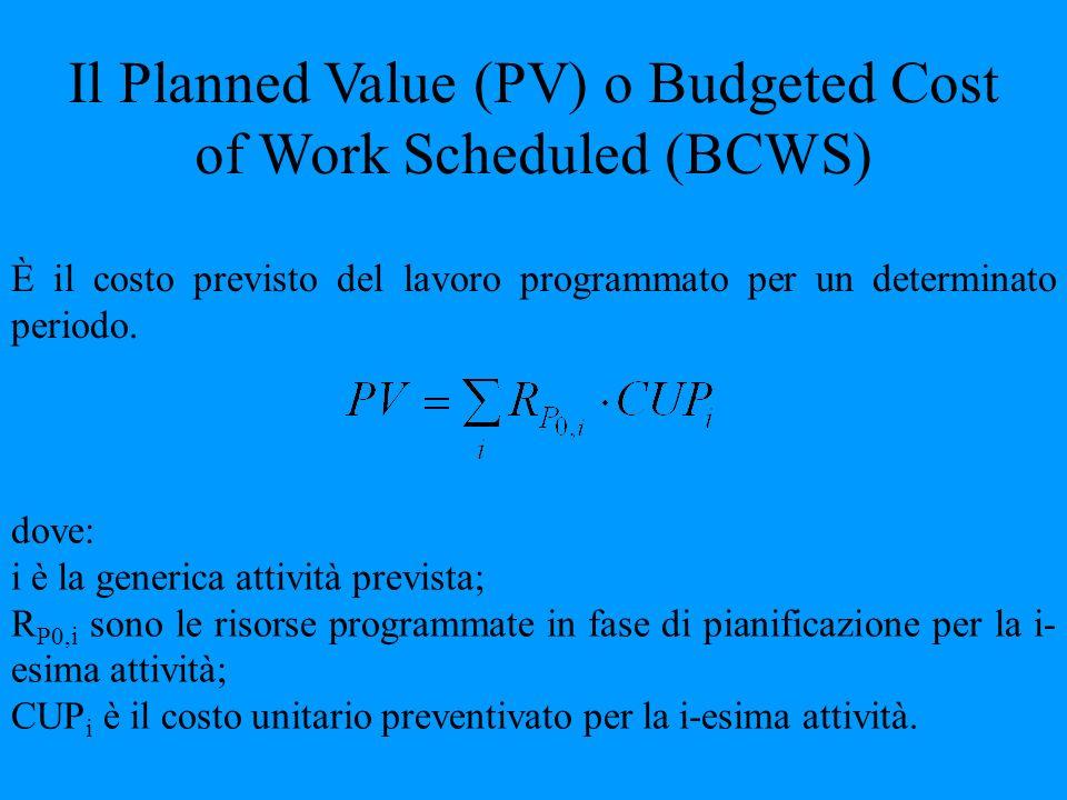 Il Planned Value (PV) o Budgeted Cost of Work Scheduled (BCWS) È il costo previsto del lavoro programmato per un determinato periodo. dove: i è la gen