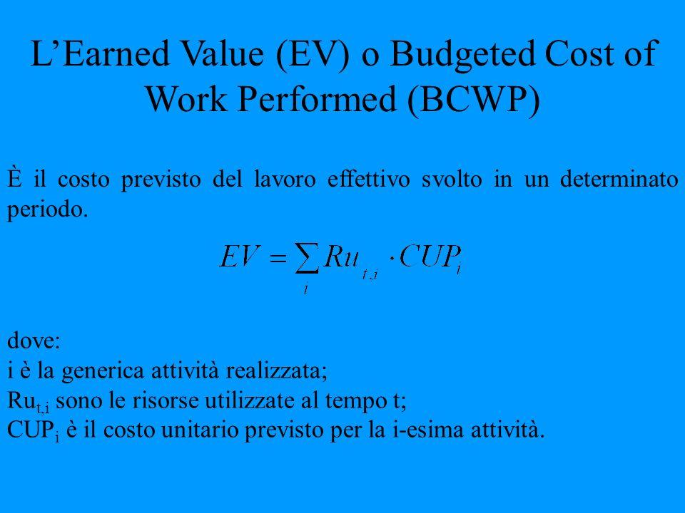 LEarned Value (EV) o Budgeted Cost of Work Performed (BCWP) È il costo previsto del lavoro effettivo svolto in un determinato periodo. dove: i è la ge