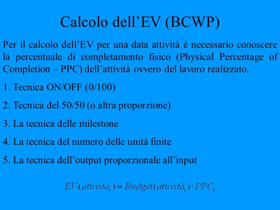 Calcolo dellEV (BCWP) Per il calcolo dellEV per una data attività è necessario conoscere la percentuale di completamento fisico (Physical Percentage o