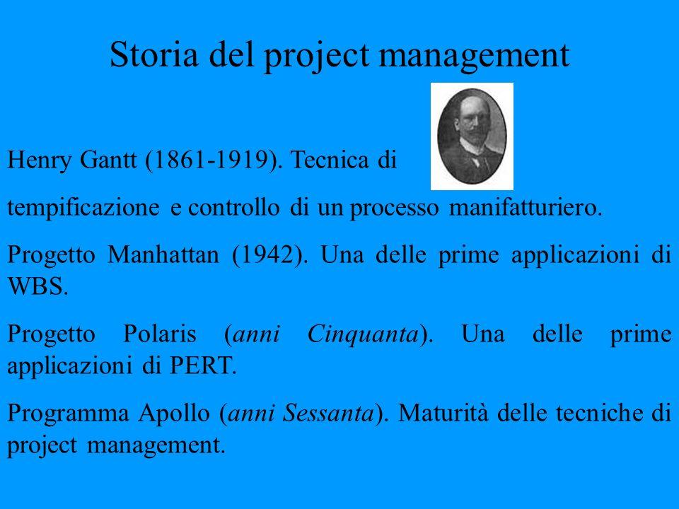 Storia del project management Henry Gantt (1861-1919). Tecnica di tempificazione e controllo di un processo manifatturiero. Progetto Manhattan (1942).