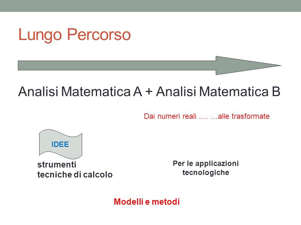 Lungo Percorso Analisi Matematica A + Analisi Matematica B Dai numeri reali …. …alle trasformate strumenti tecniche di calcolo Per le applicazioni tec