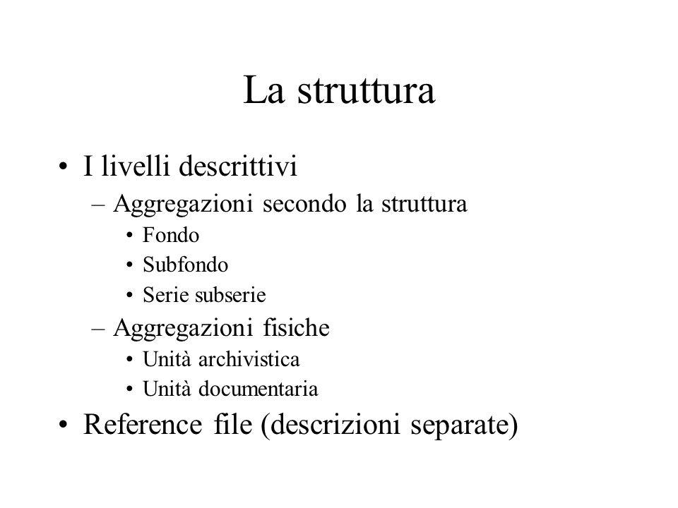 La struttura I livelli descrittivi –Aggregazioni secondo la struttura Fondo Subfondo Serie subserie –Aggregazioni fisiche Unità archivistica Unità documentaria Reference file (descrizioni separate)