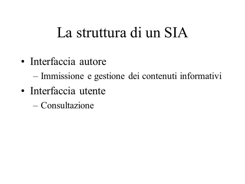 La struttura di un SIA Interfaccia autore –Immissione e gestione dei contenuti informativi Interfaccia utente –Consultazione