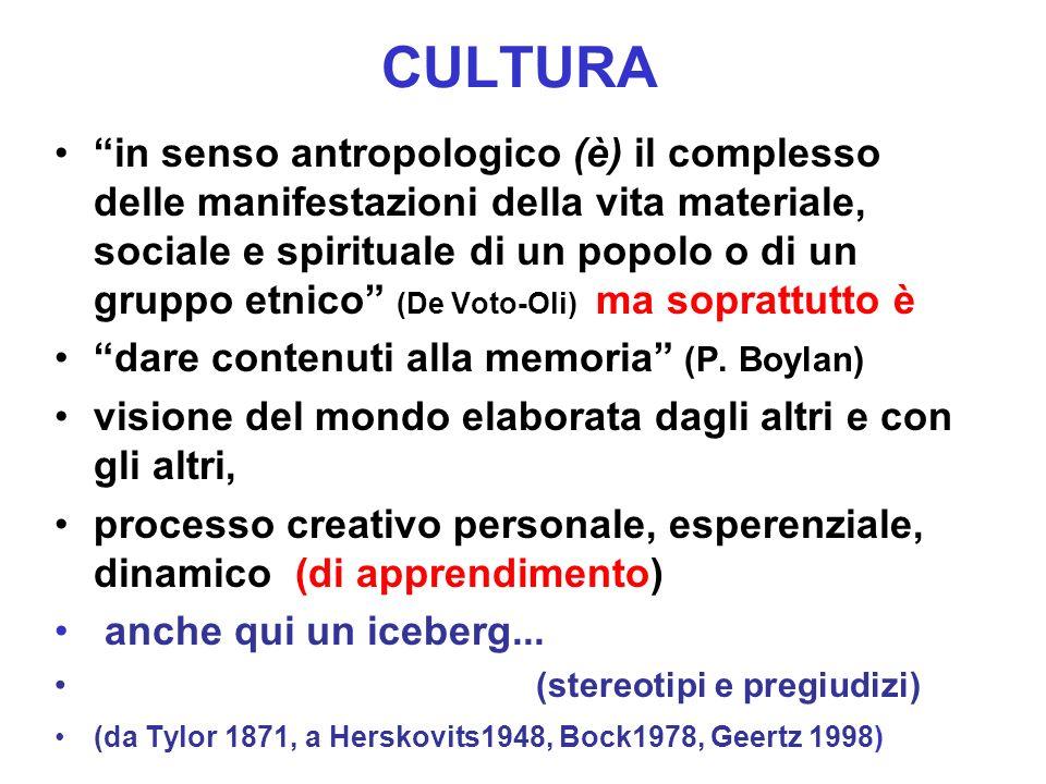 CULTURA in senso antropologico (è) il complesso delle manifestazioni della vita materiale, sociale e spirituale di un popolo o di un gruppo etnico (De