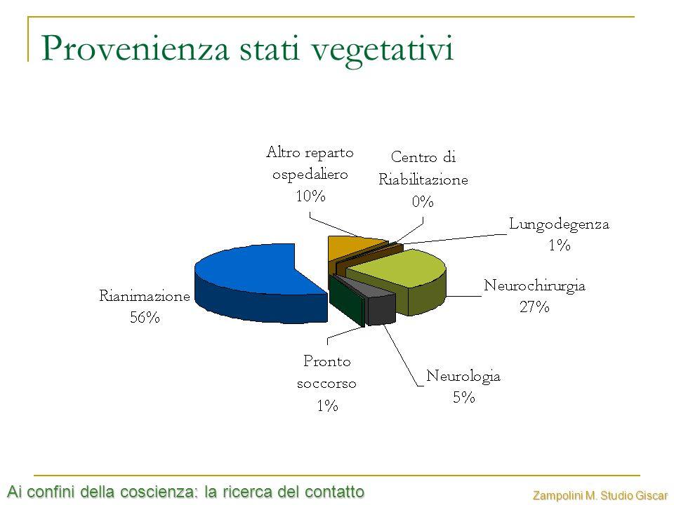 Ai confini della coscienza: la ricerca del contatto Zampolini M. Studio Giscar Provenienza stati vegetativi