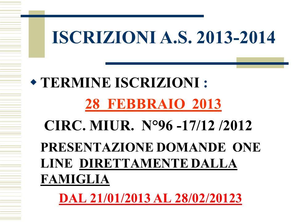 ISCRIZIONI A.S. 2013-2014 TERMINE ISCRIZIONI : 28 FEBBRAIO 2013 CIRC. MIUR. N°96 -17/12 /2012 PRESENTAZIONE DOMANDE ONE LINE DIRETTAMENTE DALLA FAMIGL