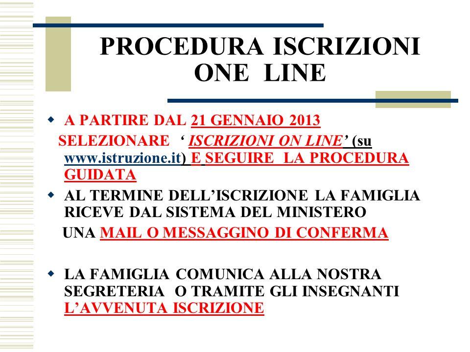PROCEDURA ISCRIZIONI ONE LINE A PARTIRE DAL 21 GENNAIO 2013 SELEZIONARE ISCRIZIONI ON LINE (su www.istruzione.it) E SEGUIRE LA PROCEDURA GUIDATA www.i