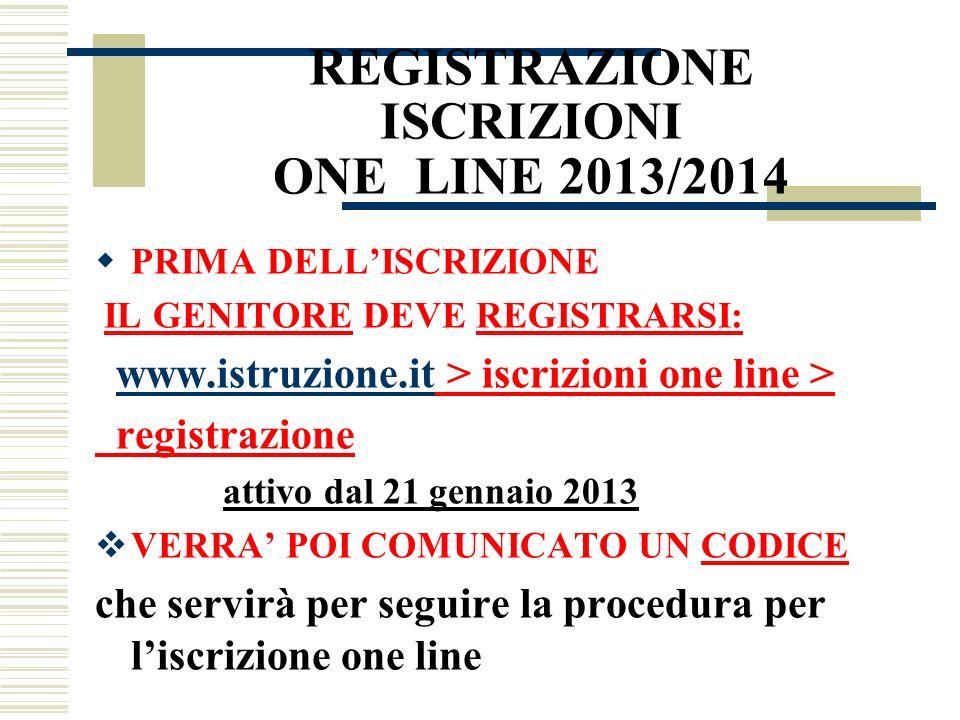 REGISTRAZIONE ISCRIZIONI ONE LINE 2013/2014 PRIMA DELLISCRIZIONE IL GENITORE DEVE REGISTRARSI: www.istruzione.it > iscrizioni one line >www.istruzione